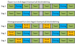 Kurs_block